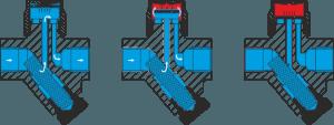 диагностика конденсатоотводчиков термодинамических Украина АСМАРТ
