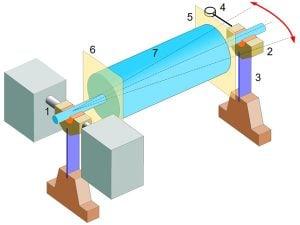 динамическая балансировка фото - схема диагностики и коррекции